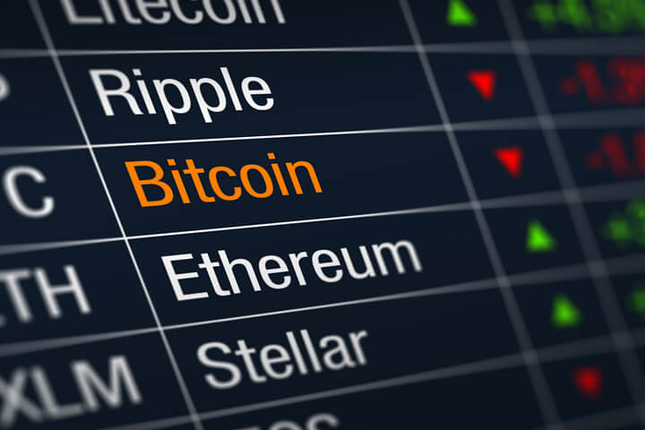 Stock ticker chart showing cryptocurrency prices with Bitcoin price decline highlighted