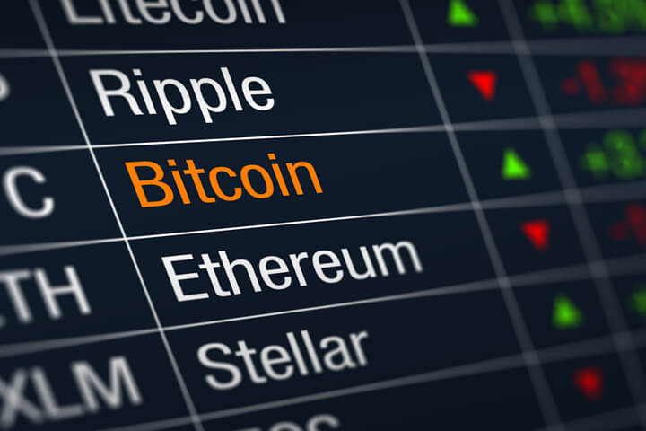 Stock ticker chart showing cryptocurrency prices with Bitcoin price increase highlighted