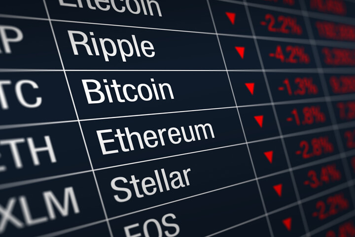 Stock ticker chart showing many cryptocurrency stocks with all prices down for the session in red