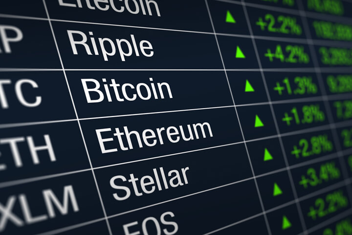 Stock ticker chart showing many cryptocurrency stocks with all prices up for the session in green