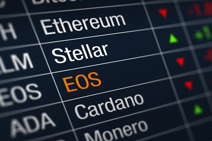Stock ticker chart showing cryptocurrency prices with EOS price decline highlighted
