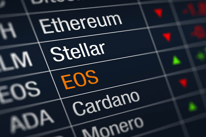 Stock ticker chart showing cryptocurrency prices with EOS price increase highlighted