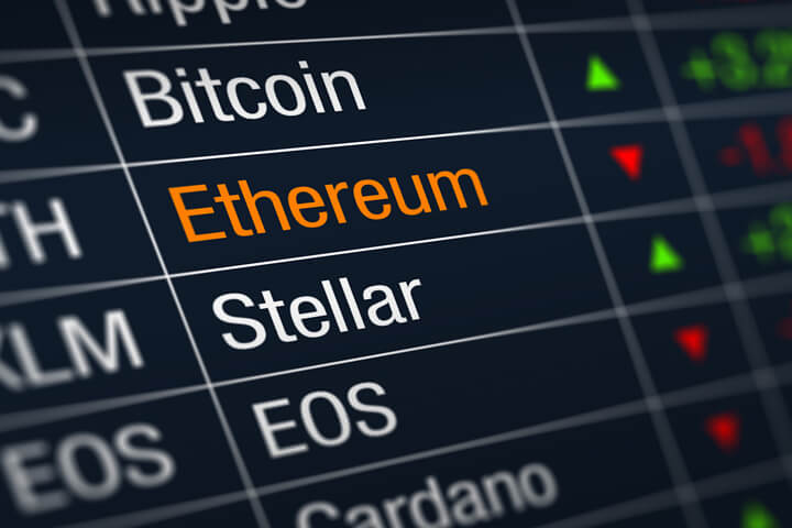 Stock ticker chart showing cryptocurrency prices with Ethereum price decline highlighted