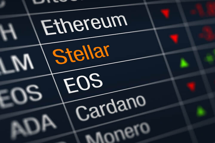 Stock ticker chart showing cryptocurrency prices with Stellar price decline highlighted