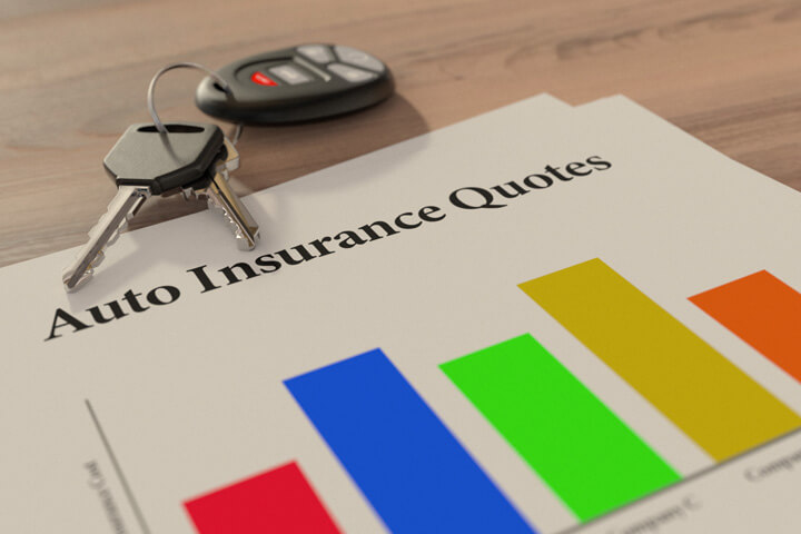 Image Result For Insurance Quotes Online