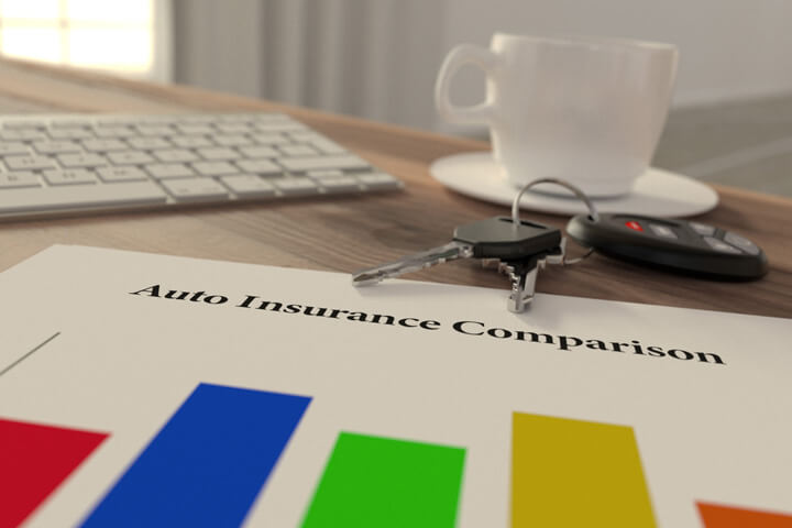 Desktop low point of view of auto insurance comparison chart, keys, coffee, and keyboard