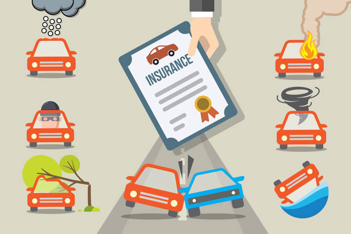 Car insurance policy surrounded by perils of hail, theft, fallen tree, fire, tornado, submerged car, and car collision flat concept design version 2