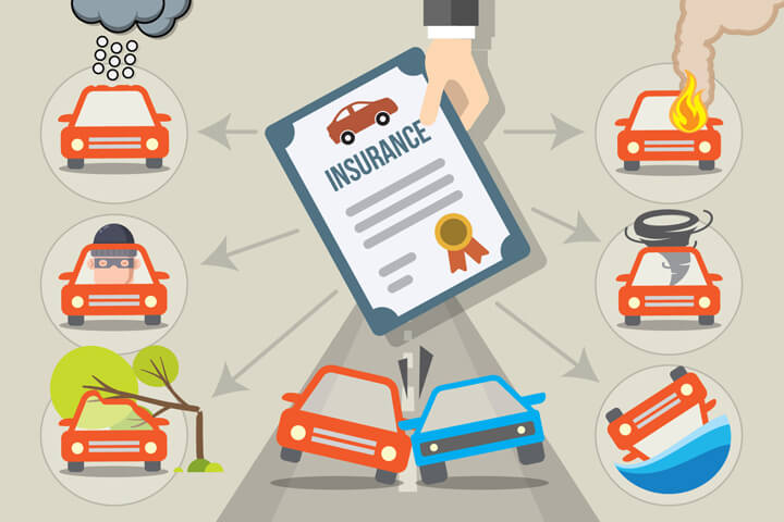 Illustration showing perils covered by car insurance policy