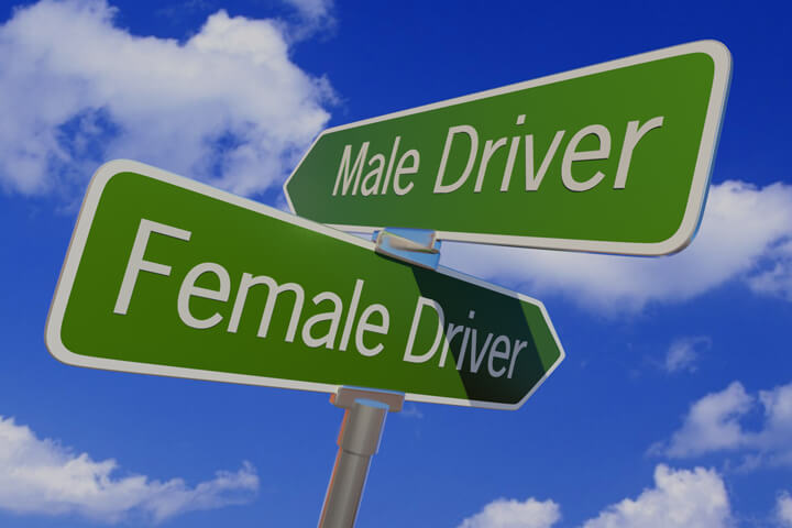 Street sign with arrows reading Male Driver and Female Driver pointing in opposite directions