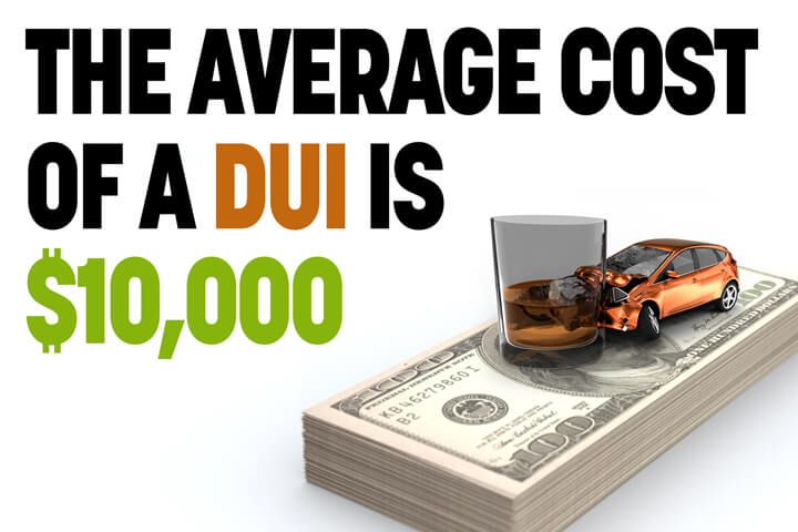 Illustration showing the average cost of a DUI is over $10,000 with stack of cash and DUI crash image