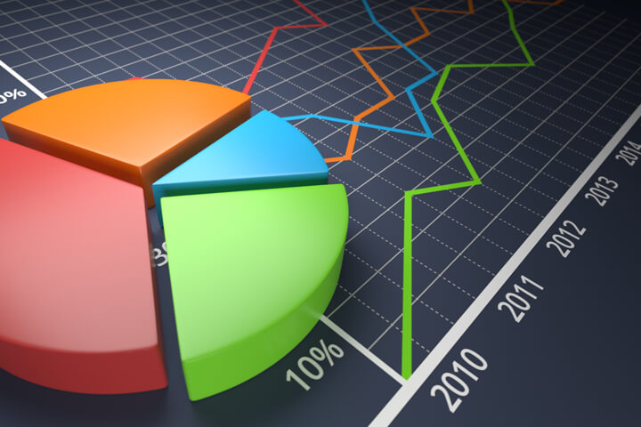 3D colorful pie chart with separated segments on top of line chart showing investment growth over time