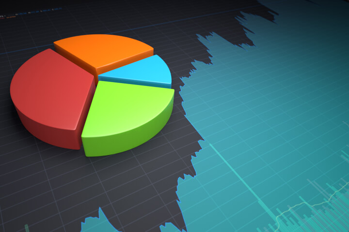 3D colorful pie chart on screenshot of stock price area chart