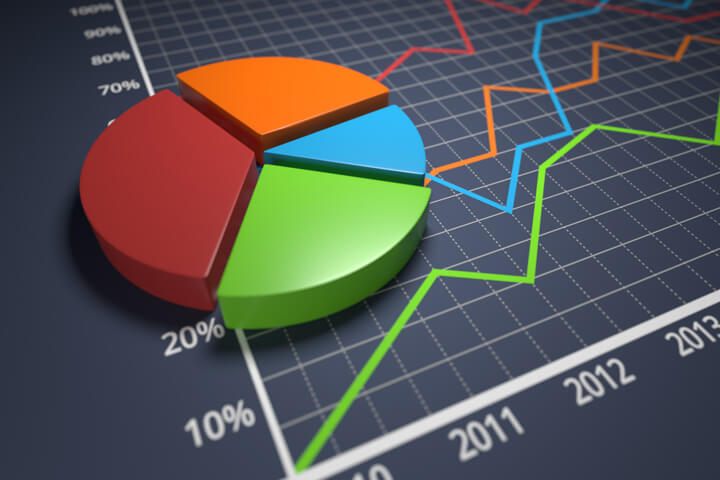 3D pie chart segments on colorful line chart with dark blue background