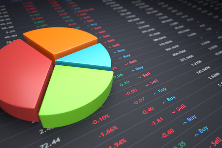 3D pie chart representing portfolio allocation sitting on stock ticker with buy and sell recommendations