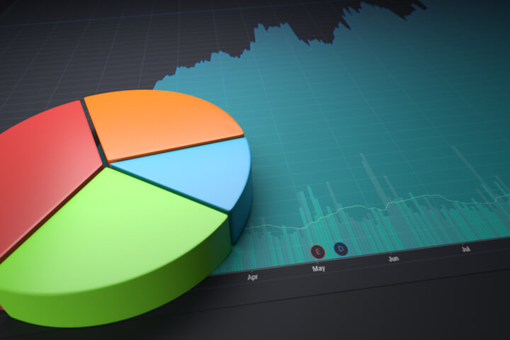 3D pie chart sitting on stock price area chart representing stocks as part of asset allocation