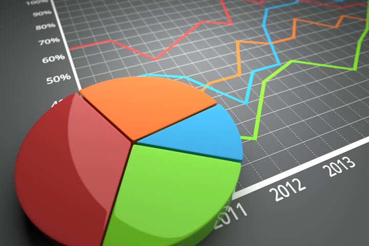 Shiny 3D pie chart sitting on line chart showing years and return percentages