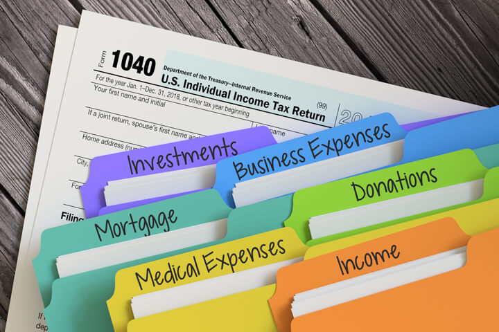 Taxable income and expense category folders on IRS form 1040