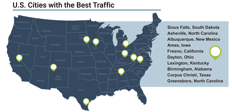 U.S. Cities with Best Traffic